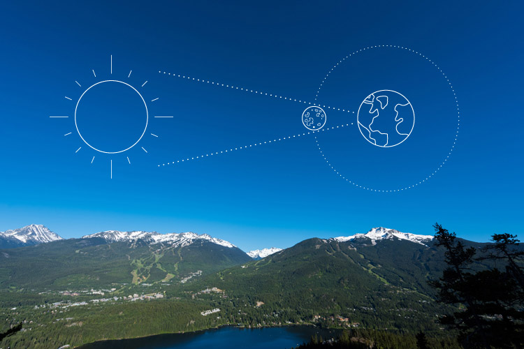 View the Solar Eclipse in Whistler